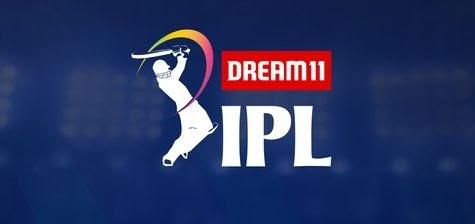 IPL Retention List 2021