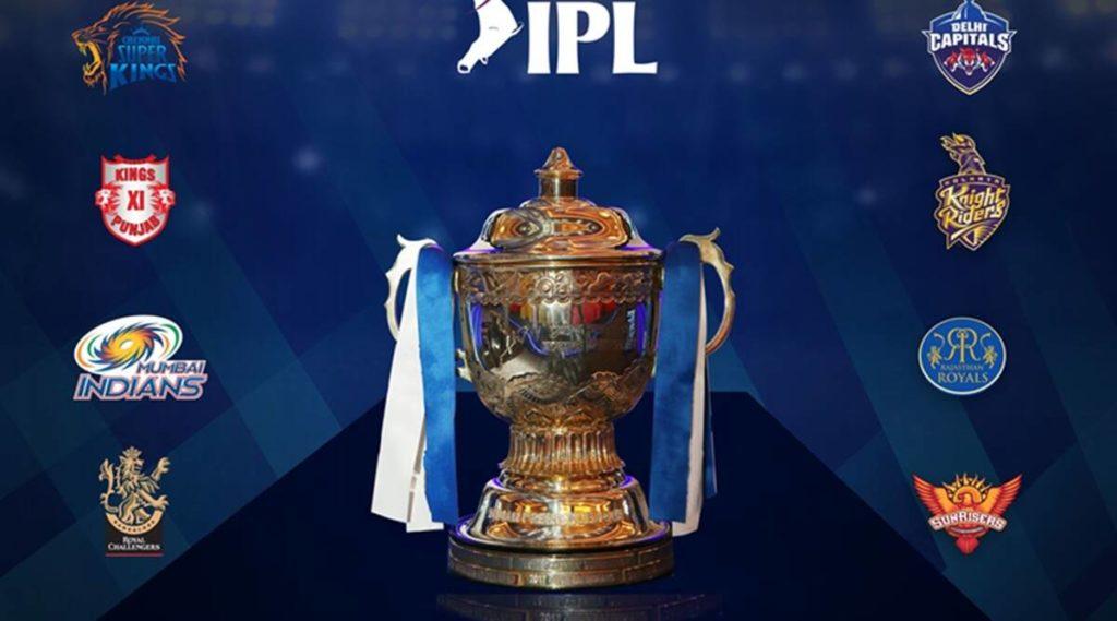 IPL Players Retention List 2021