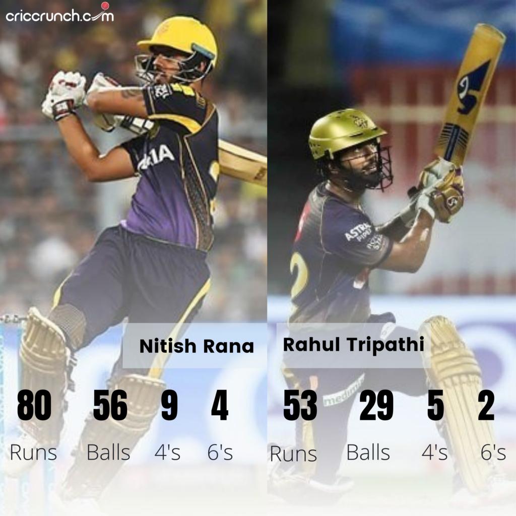 Nitish_rahul