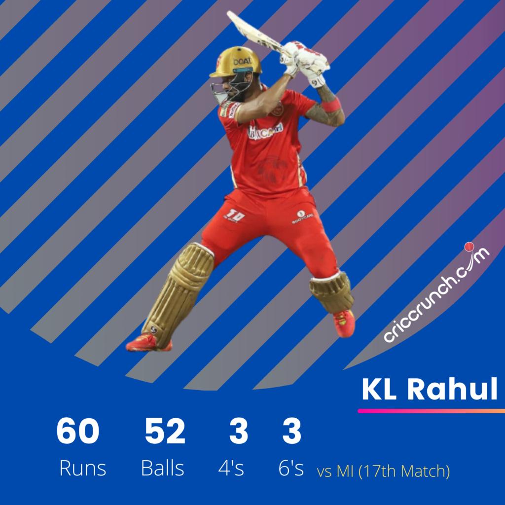Klrahul_innings