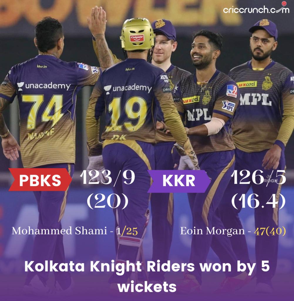 KKR_wins